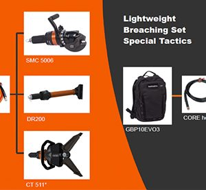 Holmatro Light Weight Breaching Set